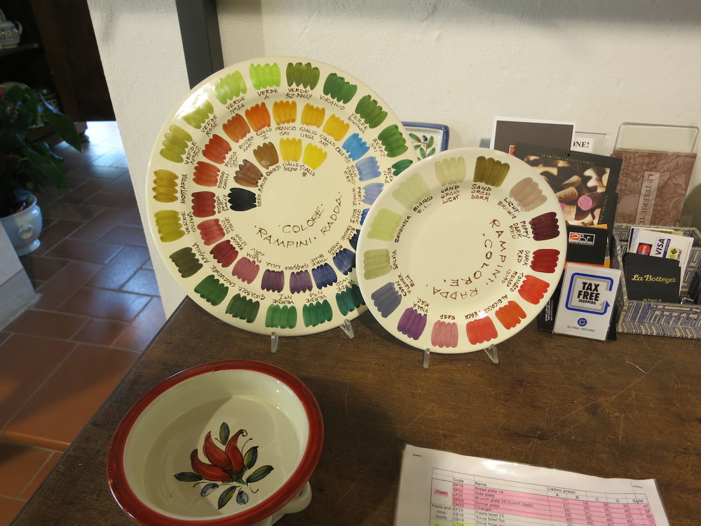 Rampini color wheel