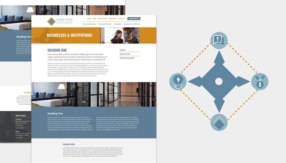 Fort-Pitt-Design.jpg