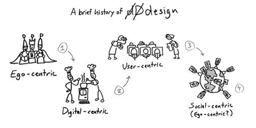 1016-History_of_Design.jpg