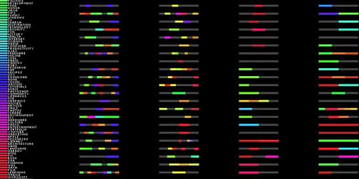 1004-Delicious_DNA.jpg