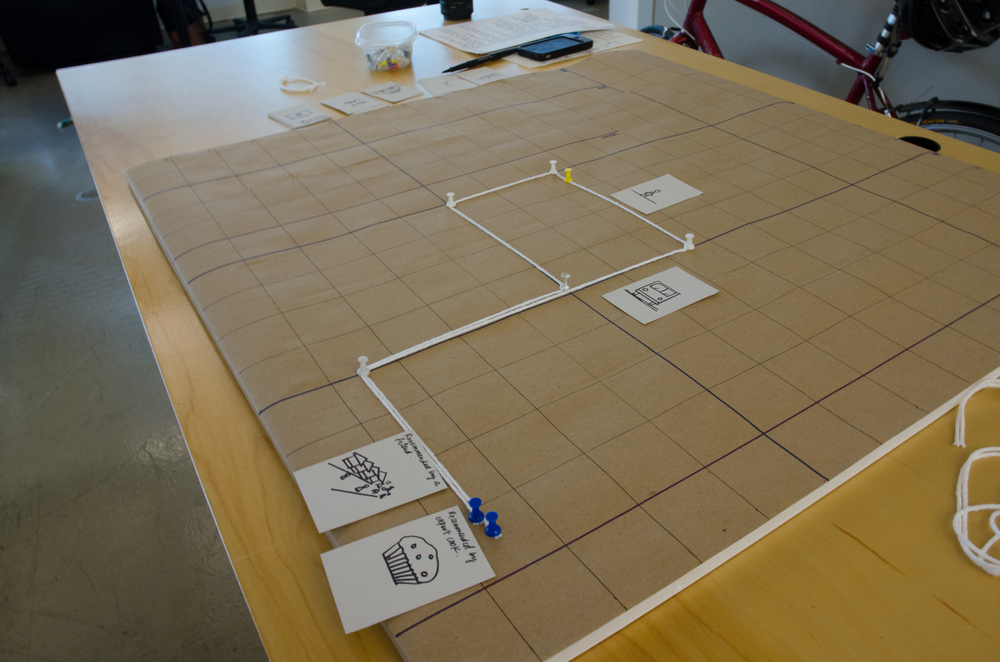 Research stimulus: board game