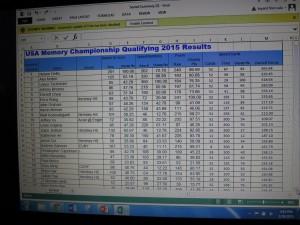 USAMC15_scores