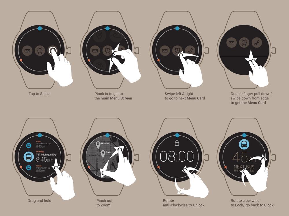 Smart Watch Gestures