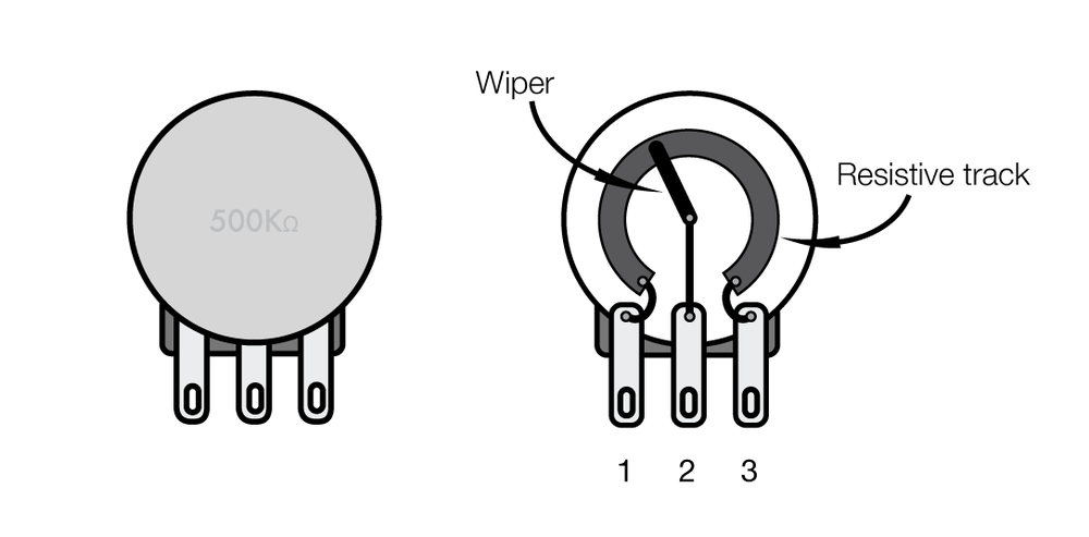 Diagram of guitar pot internals