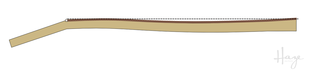 VERY exaggerated side view of a neck with an 'S' shape — a hump at the end and around the 3rd fret