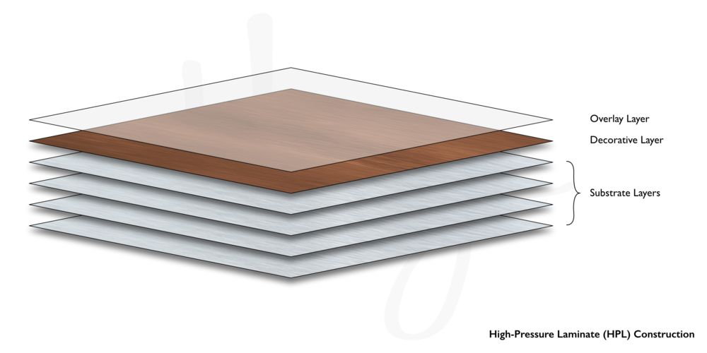 High-Pressure Laminate HPL construction example