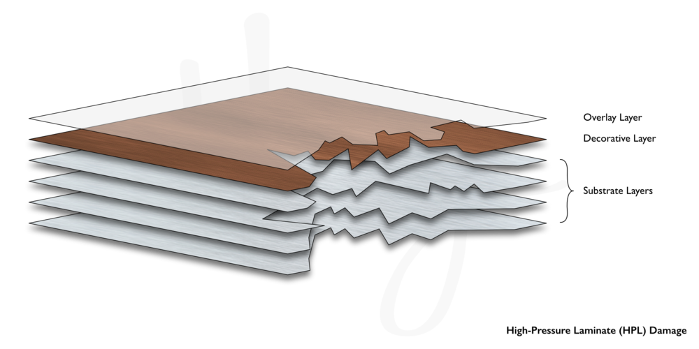 Exaggerated example of how HPL laminations can shatter 'separetely'