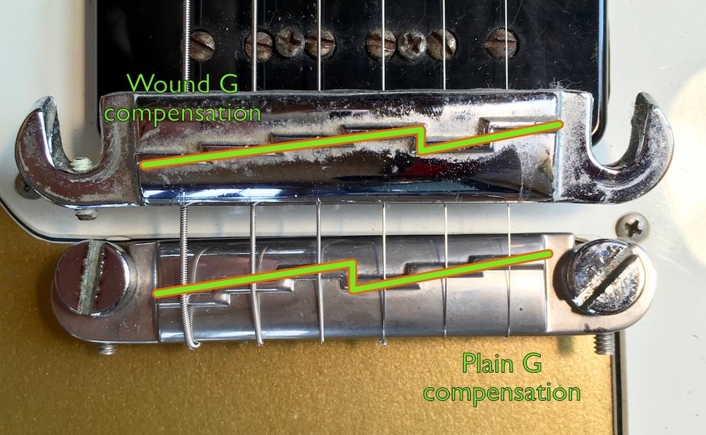 Comparison between 'traditional' bridge for a wound G and a more modern wrapover bridge compensated for a plain G string.