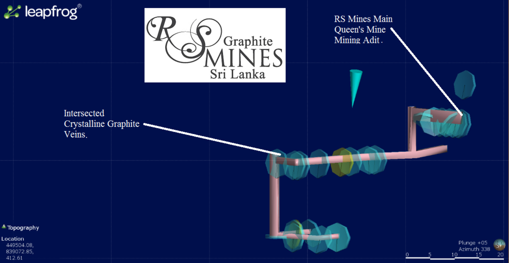 RS Mines