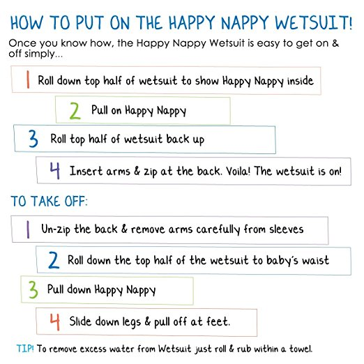how-to-put-on-happy-nappy-wetsuit.jpg