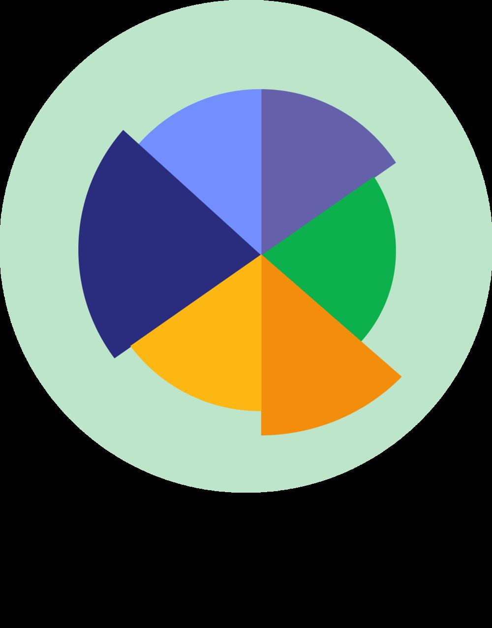 Google Dataproc Autoscaler
