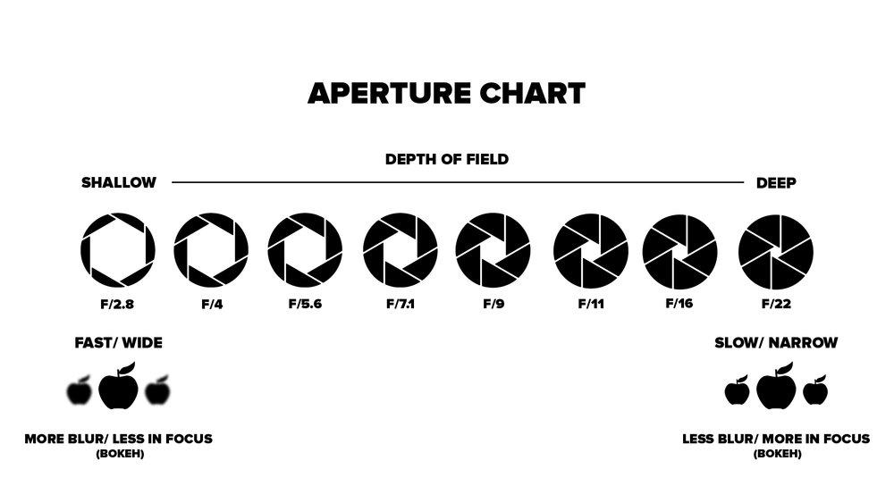 APERTURE CHART.jpg