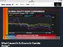 Equity_perf_jan_15.png