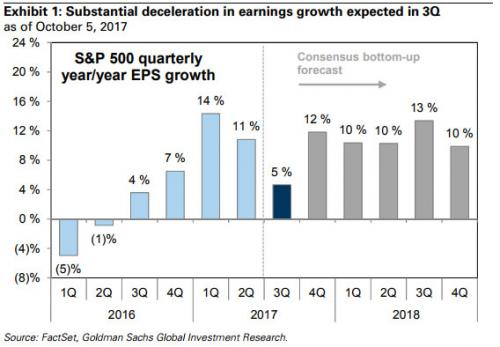 Earnings_2017_Oct1.png