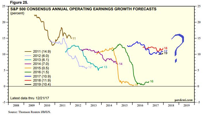 earnings_2018_004.png