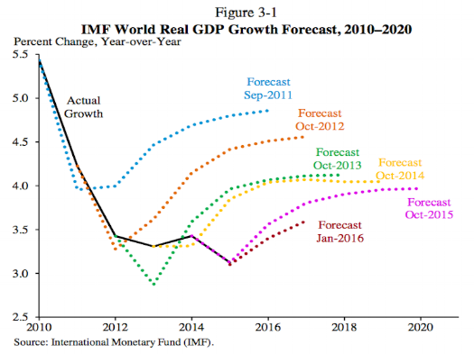 Global_growth_2017_006.png