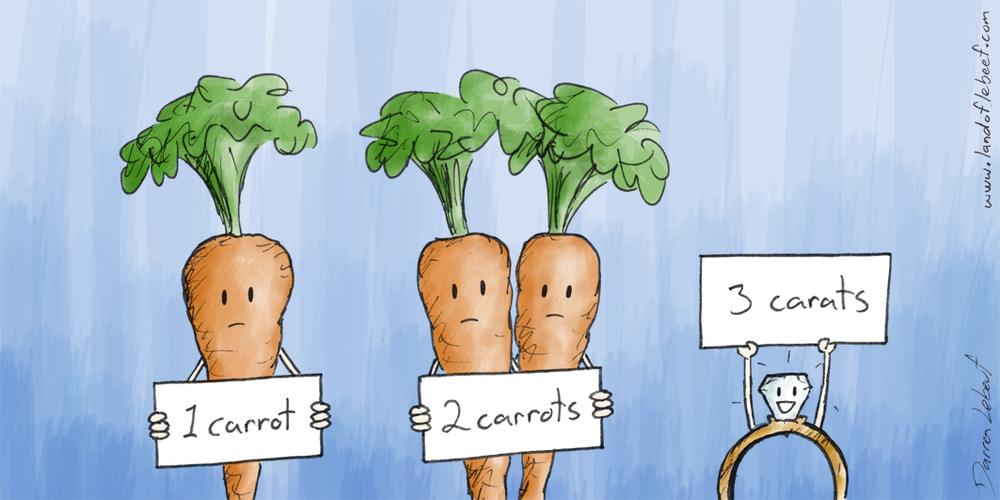 1601-18_Carrots.jpg