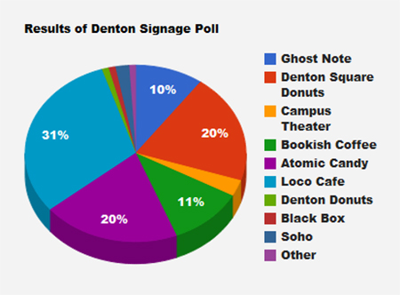 signage poll.jpg