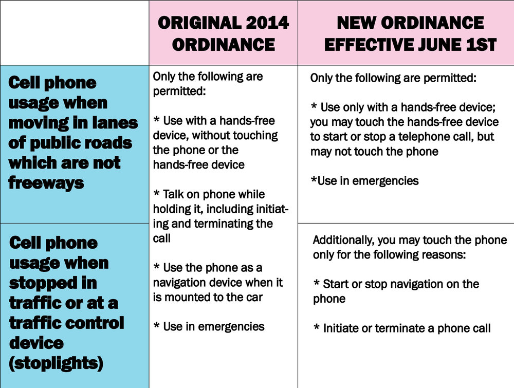 driving ordinance table.png