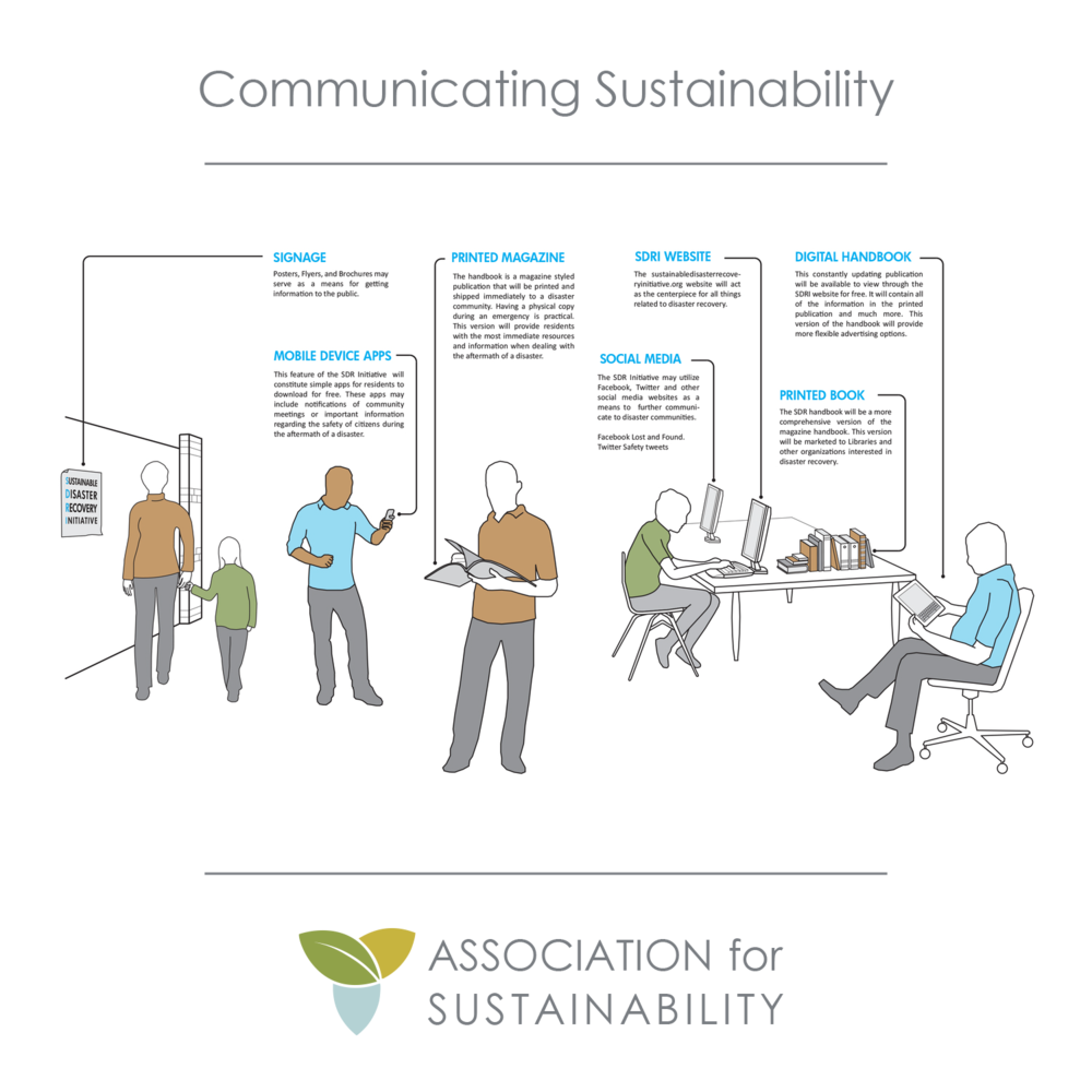 Communicating Sustainability.png