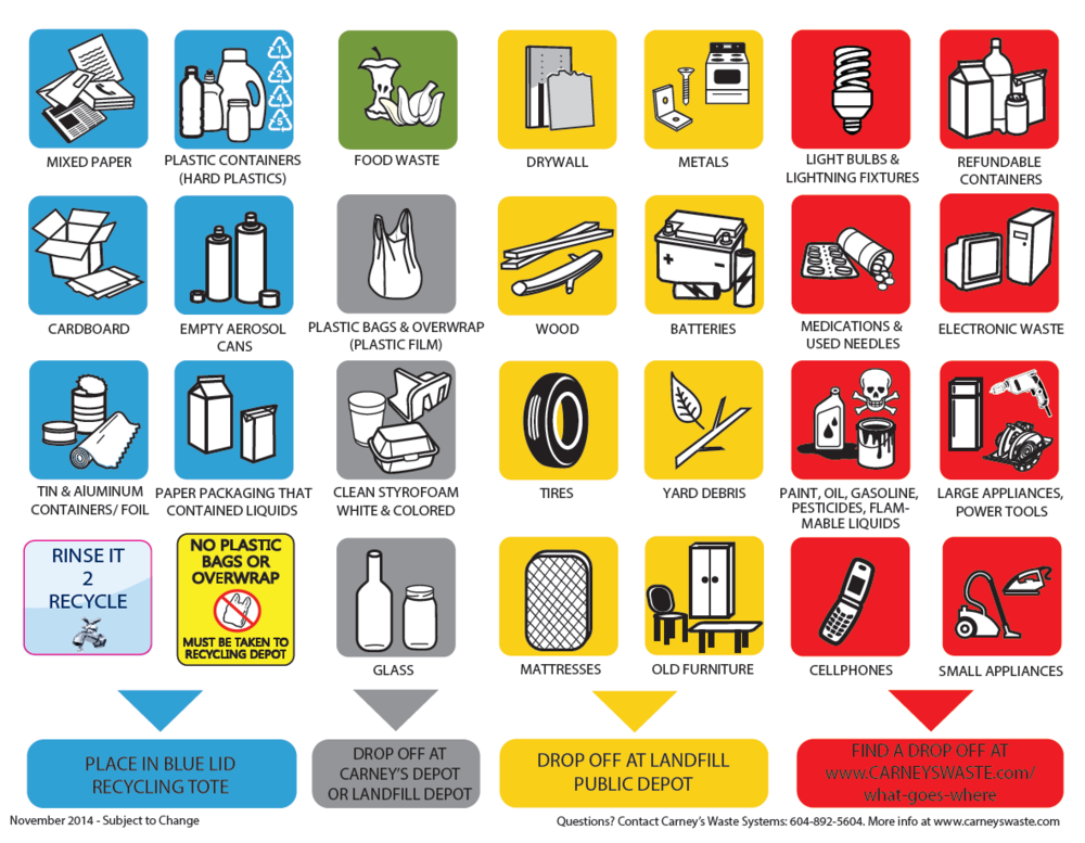 Recycling Info Sheet Logos Only 2014 with  no bags PNG.PNG