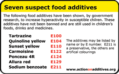 7_suspect_additives.png