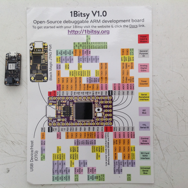 1Bitsy - Open Source ARM dev board with Black Magic Probe