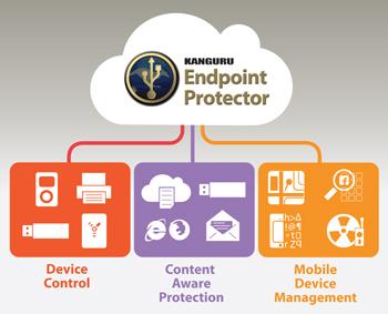 endpoint-protector-diagram.jpg