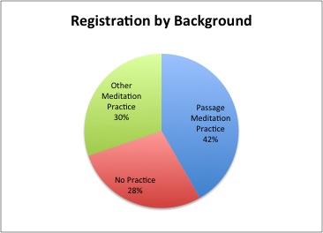 Registration Background.jpg