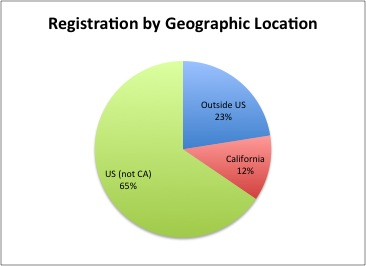 Registration Geography.jpg
