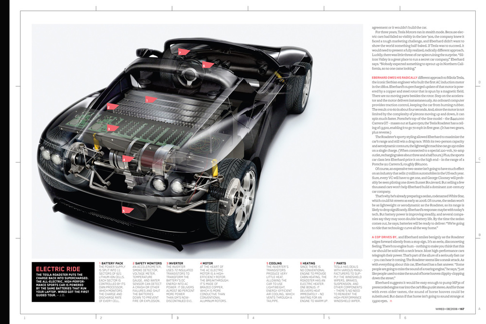 Wired_info_6.jpg