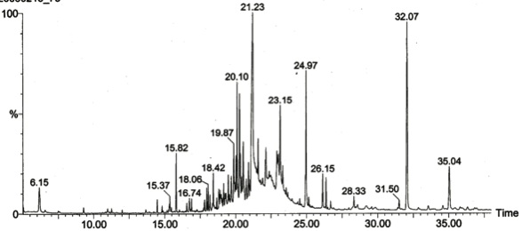 Chemosensory Communication — Laboratory for Computational