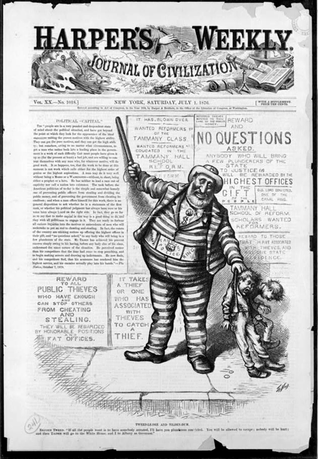 Tweed-le-dee and Tilden-dum by Thomas Nast, depicting Boss Tweed. Published 1876 - PD Source: Library of Congress