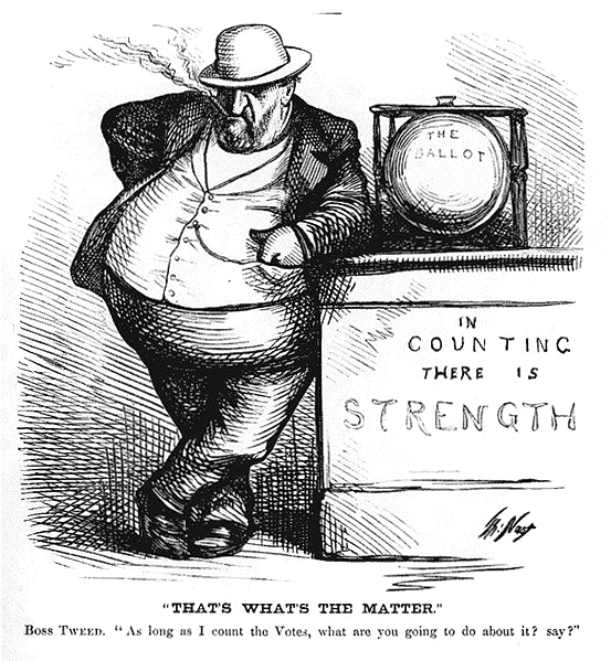 That's What's The Matter by Thomas Nast, depicting Boss Tweed. Published 1871 - PD Source: Wikimedia Commons