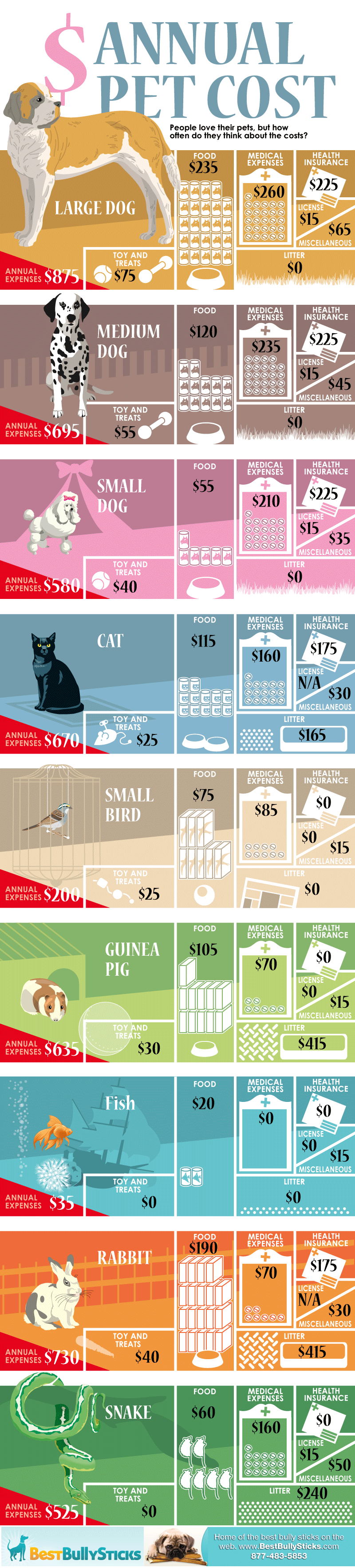 annual-cost-of-pets_51196de71a4a6.png