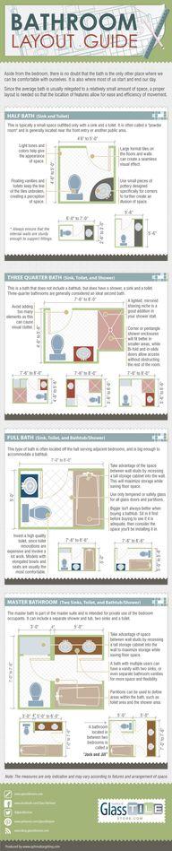 infographic bathroom  http://ift.tt/1v3dECF