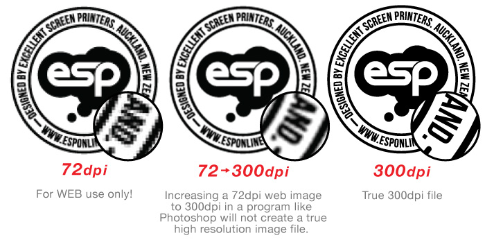 72dpi is perfect for websites, but when it comes to any kind of print, for the best result your image needed to be created at 300dpi and 100% the final print size.  A vector program will use a mathematical formula to build an image that can be scaled to any size without losing quality and why we love it! A good rule if thumb when deciding if Pixels or Vector is best; Pixels for Photos - Vector for Logos and Graphics.