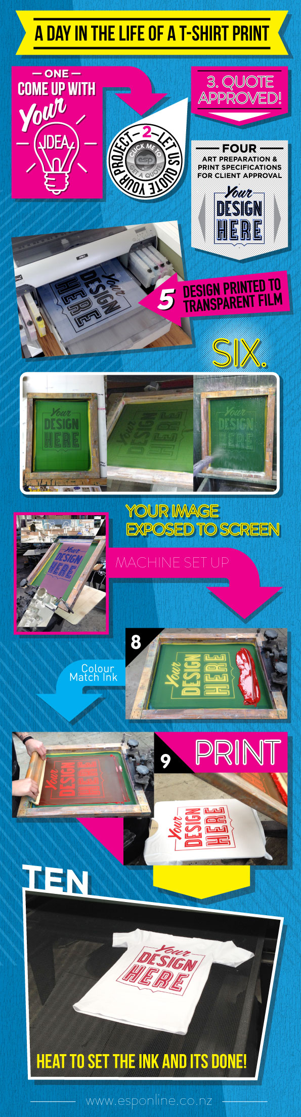 How Screen Printing is done