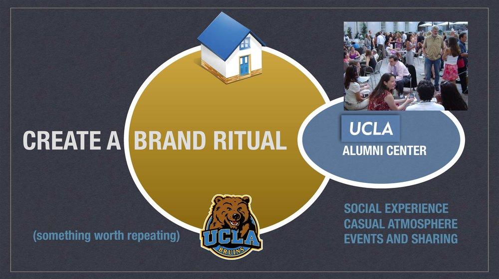 UCLA BOARD presentation_Page_07.jpg