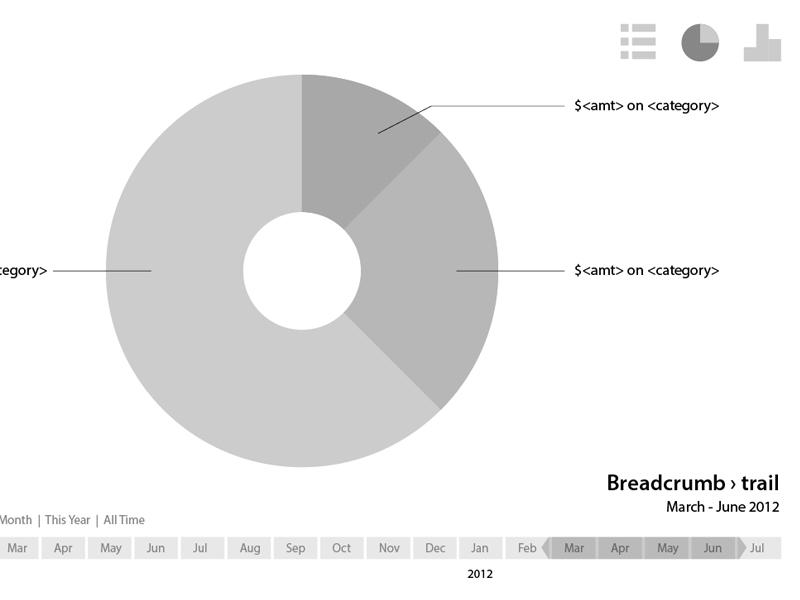 CIBC low fidelity prototype graph.jpg