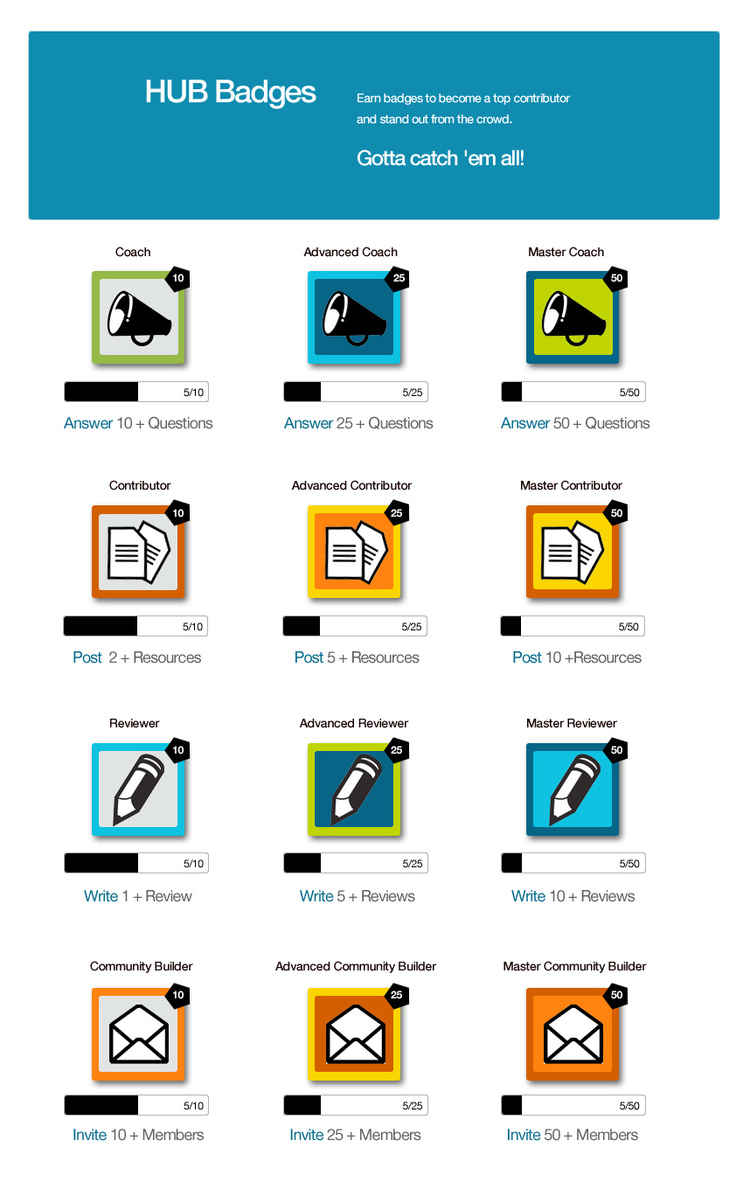 mosaicHUB_badges.jpg