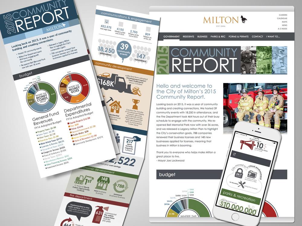 City of Milton Community Report