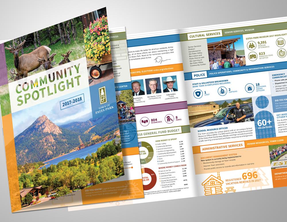 Town of Estes Park Community Spotlight