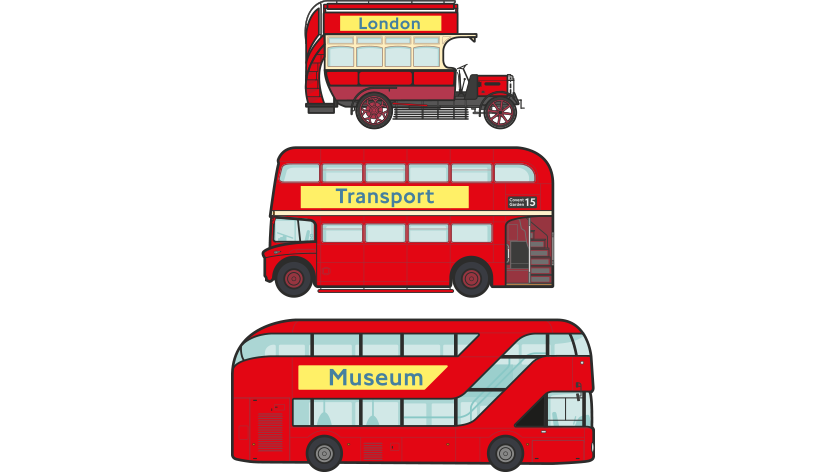 cchorus_LTMproducts_3buses.png