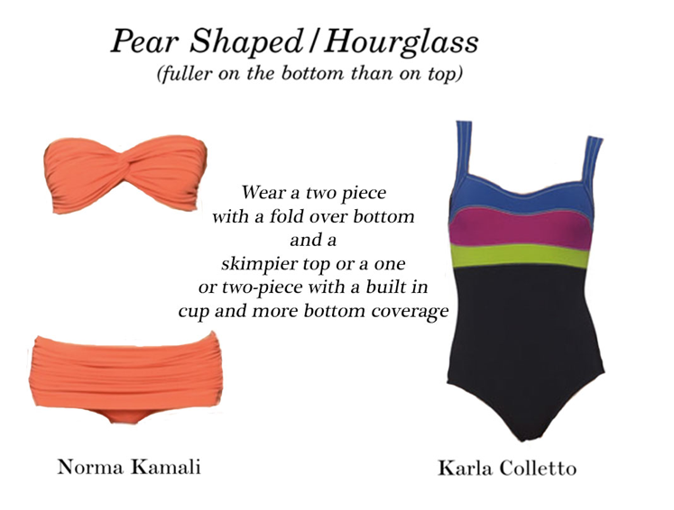 1.  Norma Kamali Johnny Bikini                                               2.  Karla Colletto Colorblock Underwire One-Piece