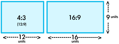 4.3 vs. 16.9 screens cropped.png