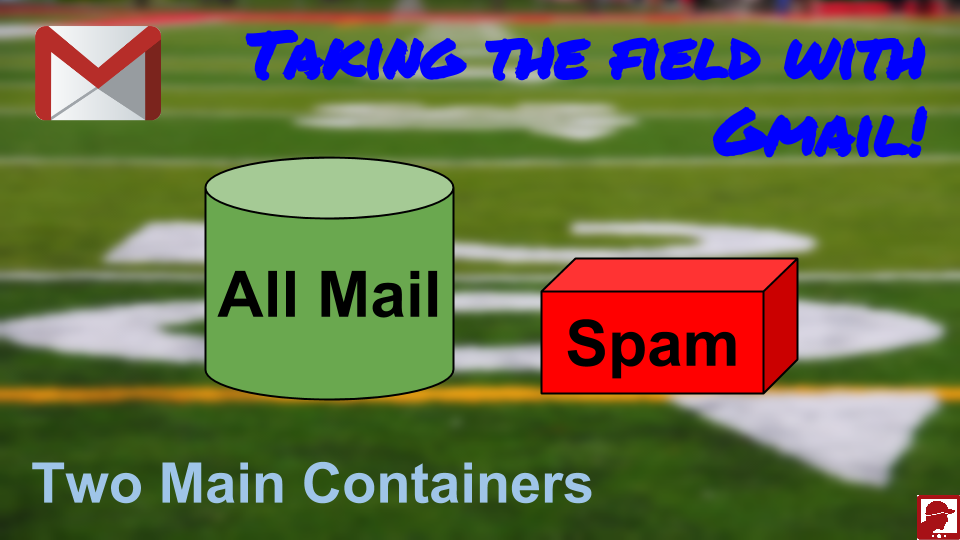 Taking the field with Gmail #1 All - Spam.png