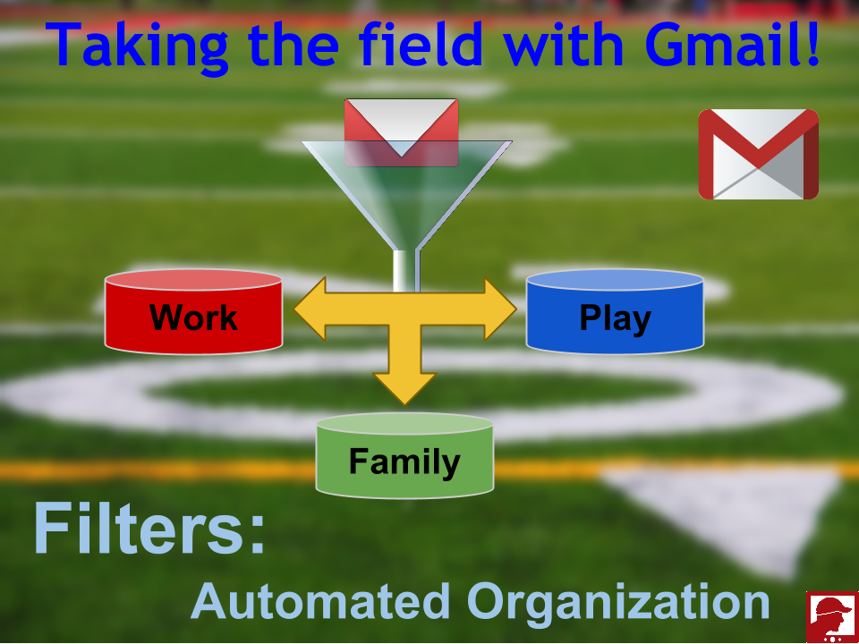 2 Taking the field with Gmail #3- Filters.png