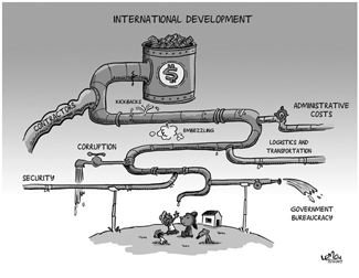 1Cartoon of International Dvelopment-1 copy.jpg