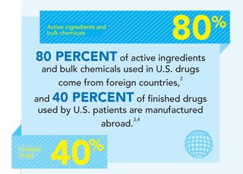 Pew Drug Safety 6.PNG